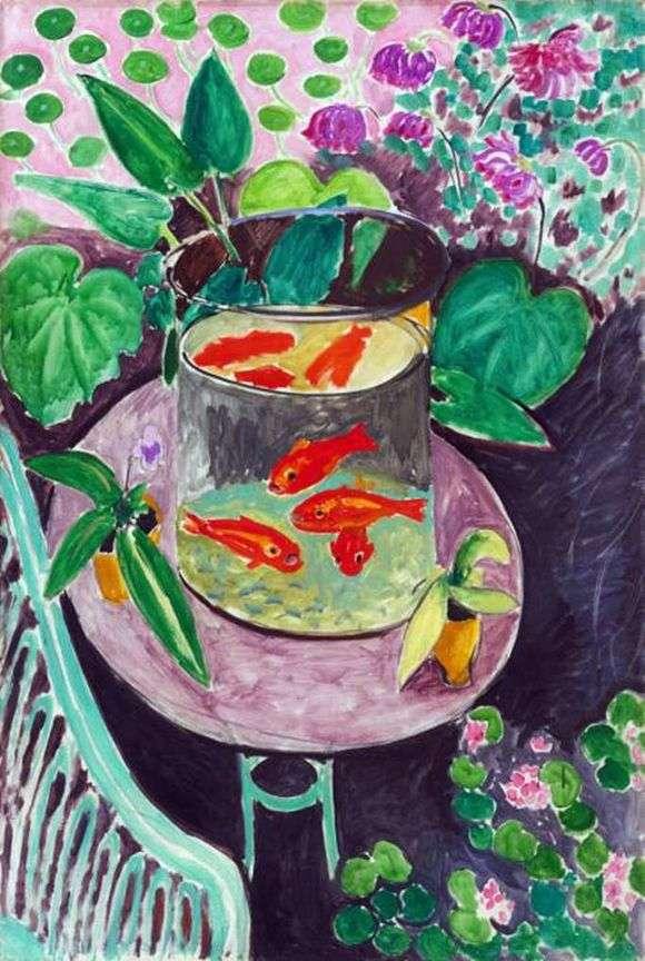 Описание картины Анри Матисса «Красные рыбки»