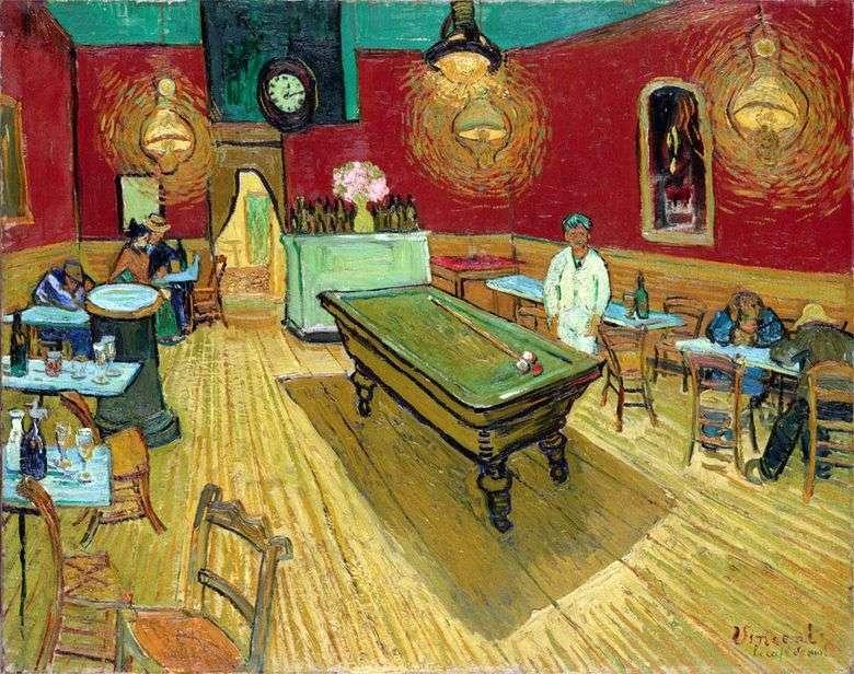 Описание картины Винсента ван Гога «Ночное кафе»