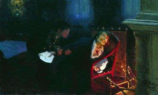 Описание картины Ильи Репина «Самосожжения Гоголя»